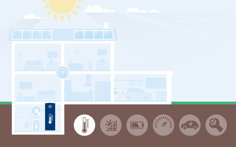 aew myhome w rmepumpe solaranlage smart home ladestation. Black Bedroom Furniture Sets. Home Design Ideas